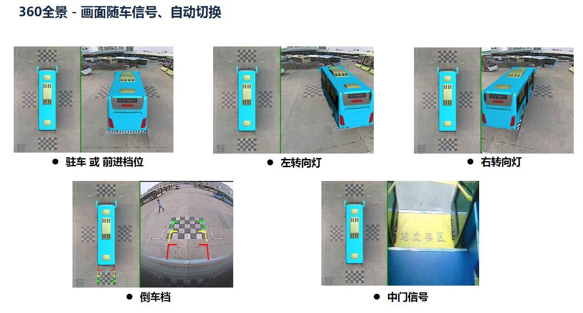 抢修车360度环视影像-要买实惠的360度全景影像系统就到米乐视
