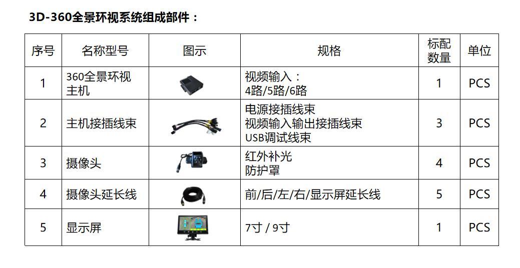 铲车全景倒车影像-广东耐用的360度全景影像系统