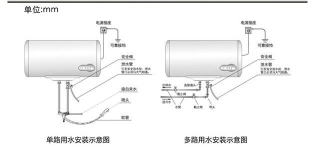 宁波地暖维修费用_要找有口碑的上海热水器安装当选晟政暖通