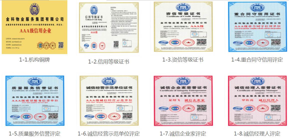 AAA企业信用评级认证,AAA信用等级证书,3a信用认证