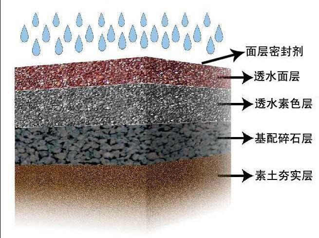 优惠的湖南大迈透水地坪推荐    -重庆密封固化剂地坪