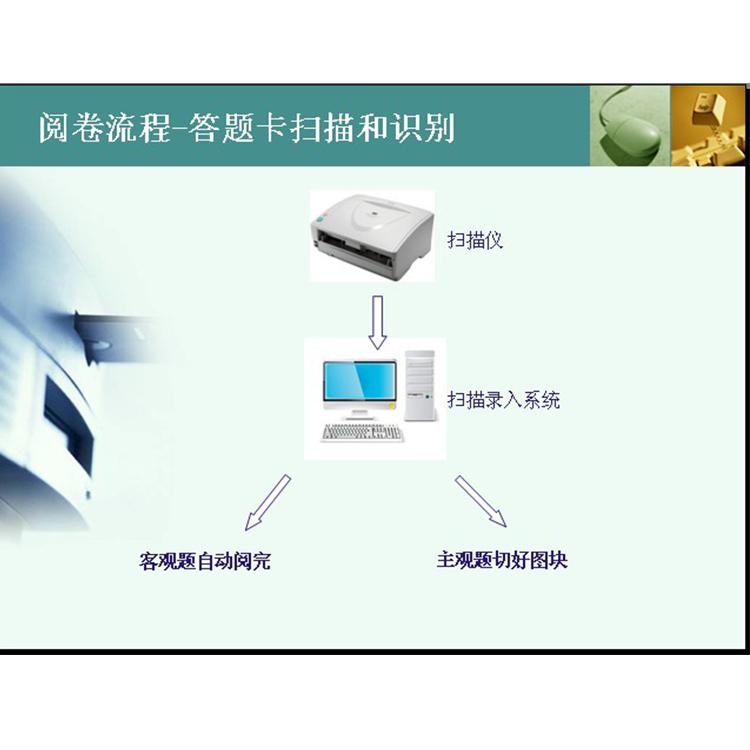 安阳市网上阅卷系统,网上阅卷系统公司, 选择题网上阅卷