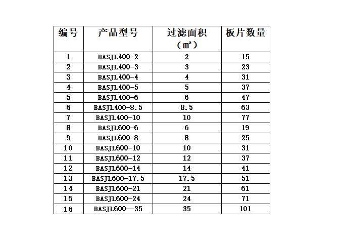 郑州板框过滤器|禹王机械高性价不锈钢板框精滤机出售