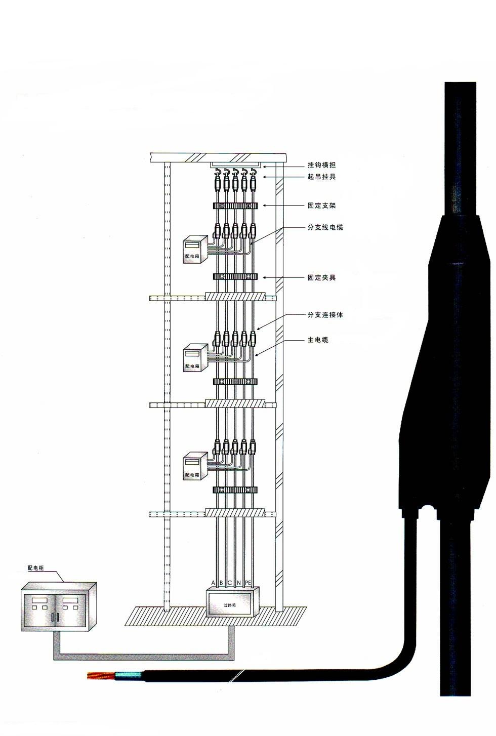 預分支電纜國內|內蒙古預分支電纜