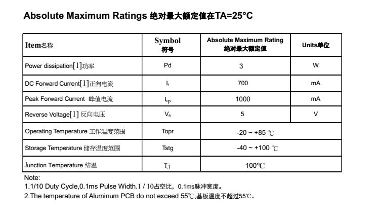 質量好的3535貼片3W貼片藍光大功率燈珠供應商|貼片批發