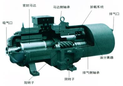 日立螺杆压缩机