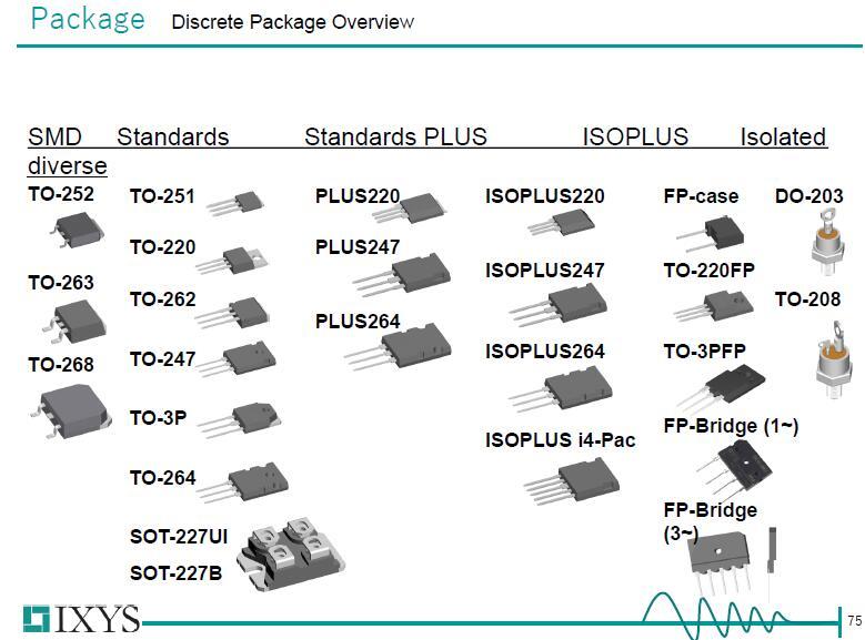 怎樣才能買到價格適中的MOS管_射頻模塊
