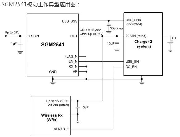 SGM2541浪涌130V保护和具有双向阻断功能的过压保护器