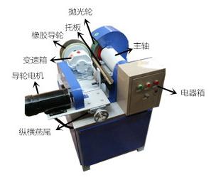 圆管抛光机 多磨头圆管抛光机 可按需制定