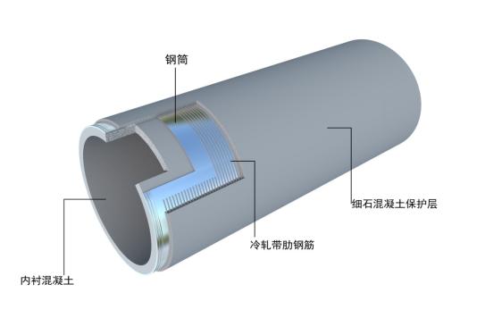 鋼筋纏繞鋼筒混凝土壓力管BCCP
