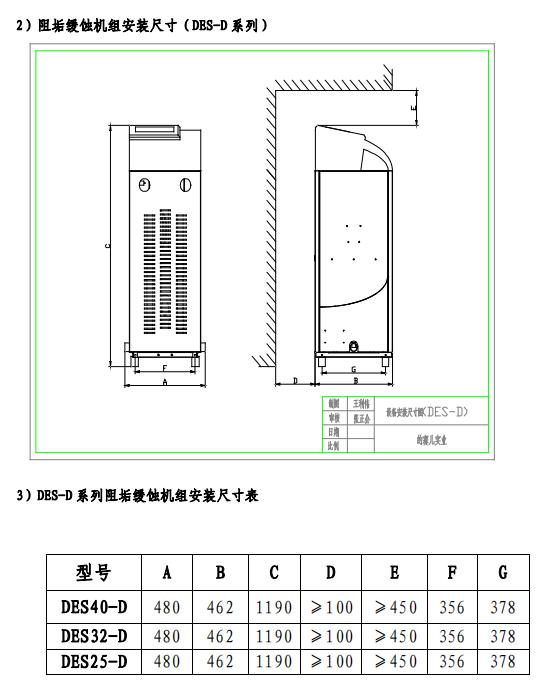 DES-D系列阻垢缓蚀机组简介代理加盟-郑州劲能冷暖设备DES-D 系列阻垢缓蚀机组行情价格