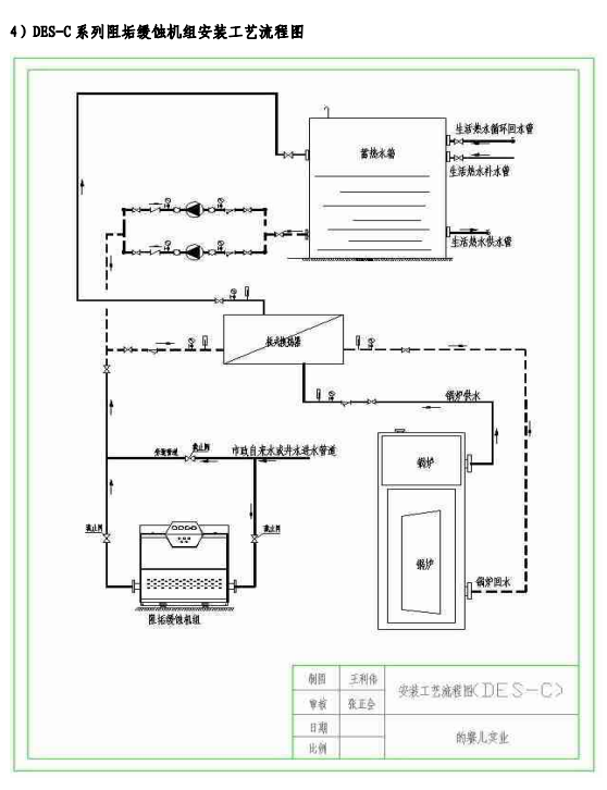 阻垢緩蝕劑_鄭州勁能冷暖設備供應質量好的DES-C 系列阻垢緩蝕機組