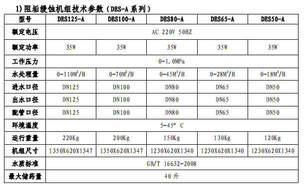 除垢劑_哪里能買到好用的DES-A 系列阻垢緩蝕機組