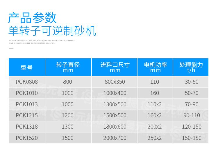 河南晟元机械设备直销单转子制砂机