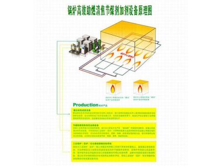 助燃节煤剂价格_辽宁可靠助燃节煤剂生产厂