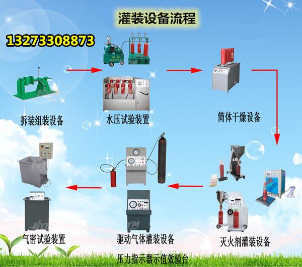 高精度灭火器自动灌装生产线集光,机,电,气,动于一体