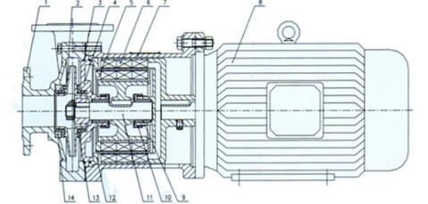 氟塑料离心泵公司|安徽价格合理的氟塑料离心泵