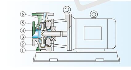 卧龙离心泵生产-想买物超所值的安徽卧龙离心泵-就来卧龙泵阀