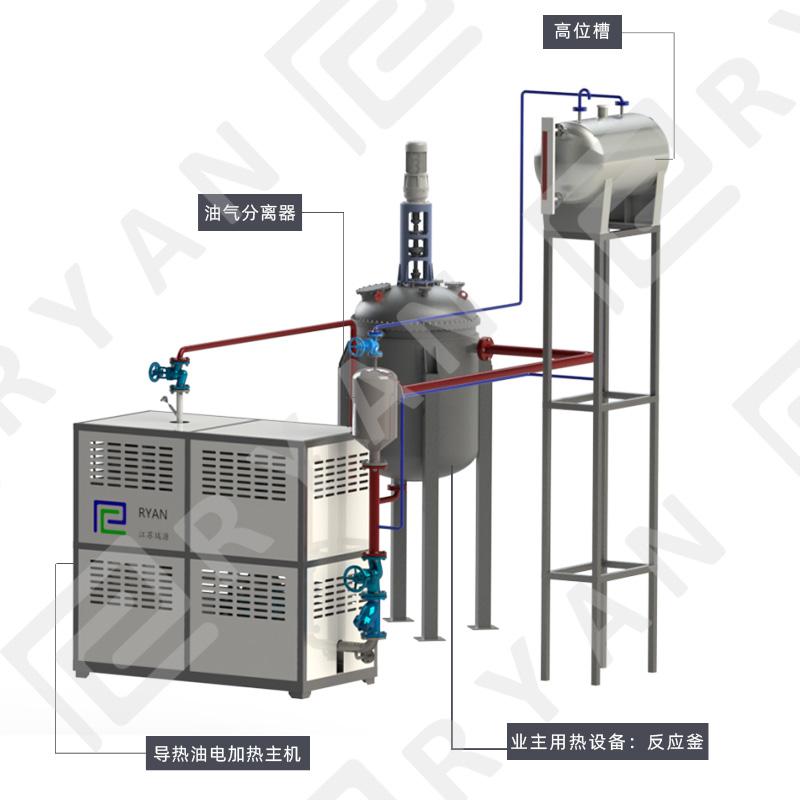高品质有机热载体锅炉专业认证热轧机电加热导热油炉