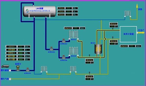 廣州LNG站控系統-山東哪里可以買到有品質的LNG站控系統