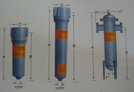 加工空压机-想买价位合理的力特精密过滤器-就来东莞鼎晟机电公司