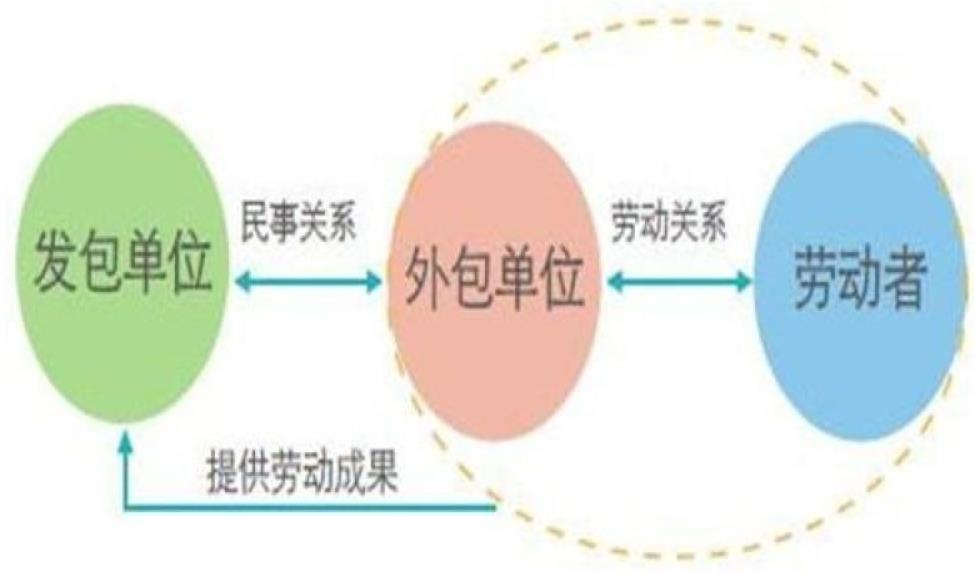 沈陽生產外包_遼寧怎么選擇生產外包服務