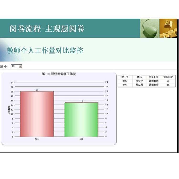 網上閱卷管理系統五臺縣網上閱卷與普通閱卷