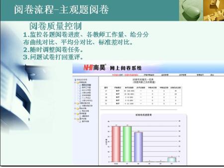 九龙县校园版评卷系统报表导入 智能阅卷软件售价