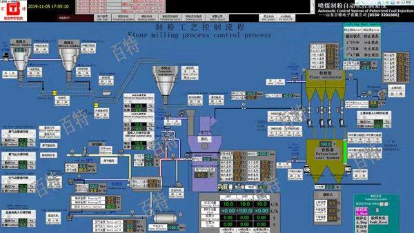 煤粉制备系统
