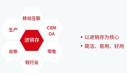 信陽財務管理_供應河南可靠的管家婆輝煌ERP系列