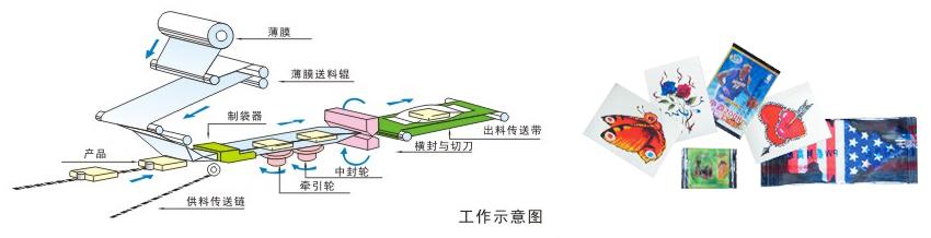 高速卡片全自动包装机厂商代理-温ω 州好用的300A高速吸盘式卡�w片全自动包装机批售