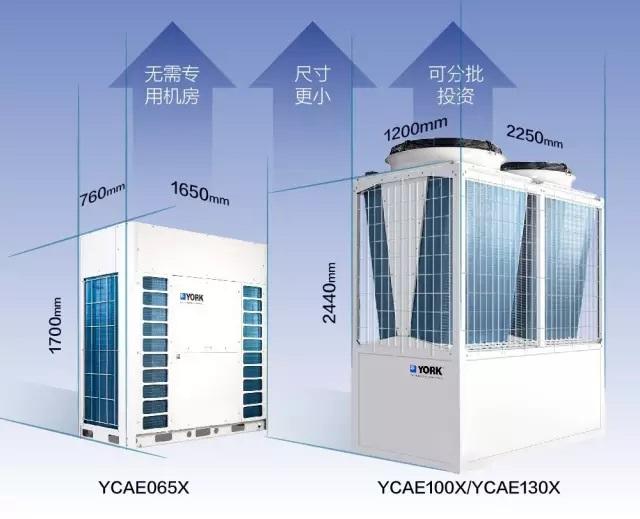约克中央空调 世琛电器_能效比高 约克中央空调
