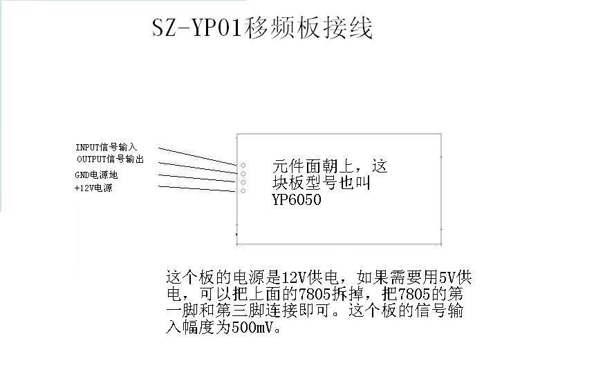 秦皇島通用型移頻模塊 廣州好用的YP-6050數字音頻模塊