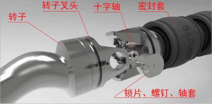 吴忠水煤浆螺杆泵-漳州耐用的水煤浆螺杆泵定子转子出售