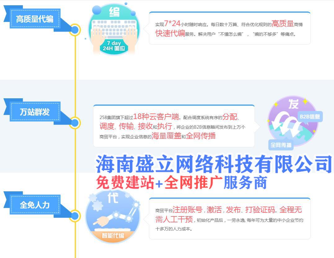 儋州关键词排名品牌_海南省有保障的关键词排名推荐
