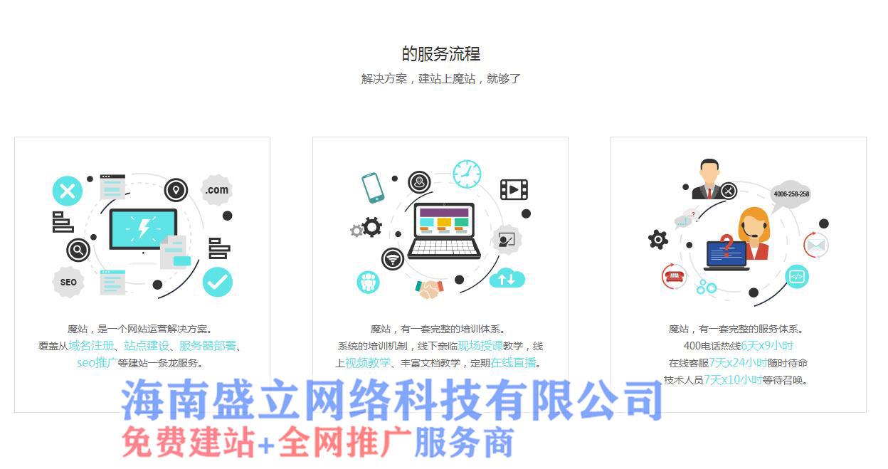 海南網站建設招加盟商-海南省口碑好的海南網絡推廣哪里有
