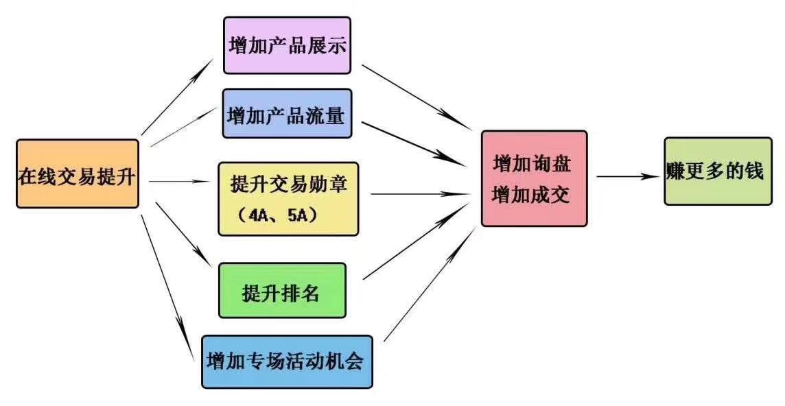 ERP全国招商口碑好-供应浙江有保障的大嘉ERP