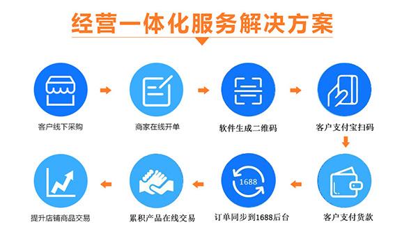 ERP全国招商开发商_大嘉科技靠谱的大嘉ERP供应