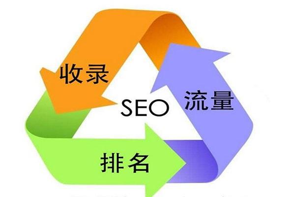济宁网络优化行情|山东可信赖的网络优化公司