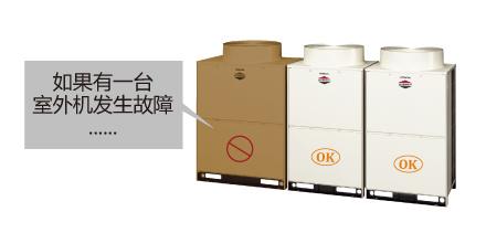 黄梅日立商用中央空调|武汉日立商用中央空调可靠厂商