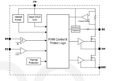 DIO54270高频同步降压DC-DC可高效同步模式