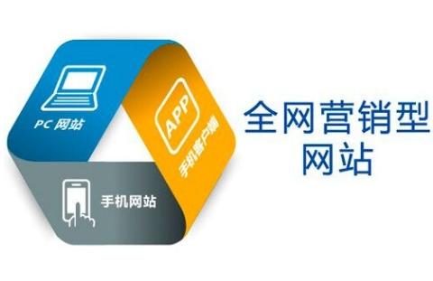 长安周到的SEO-东莞可靠的企业营销型网站推广营销方案推荐