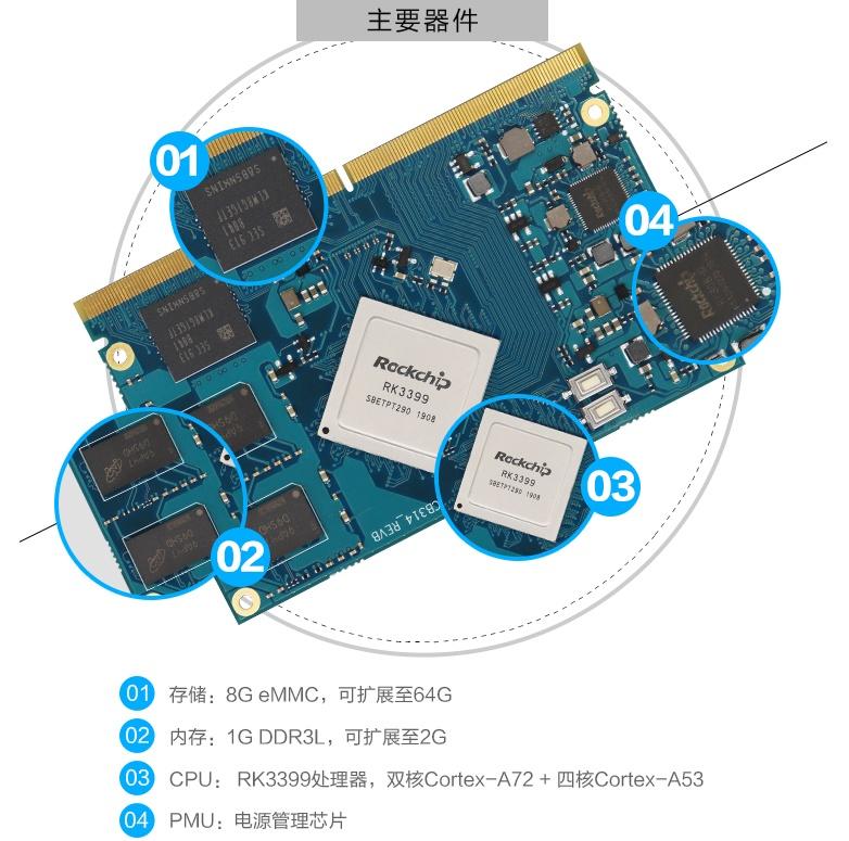 廣東iMX8M-性能好的RK3399核心板格