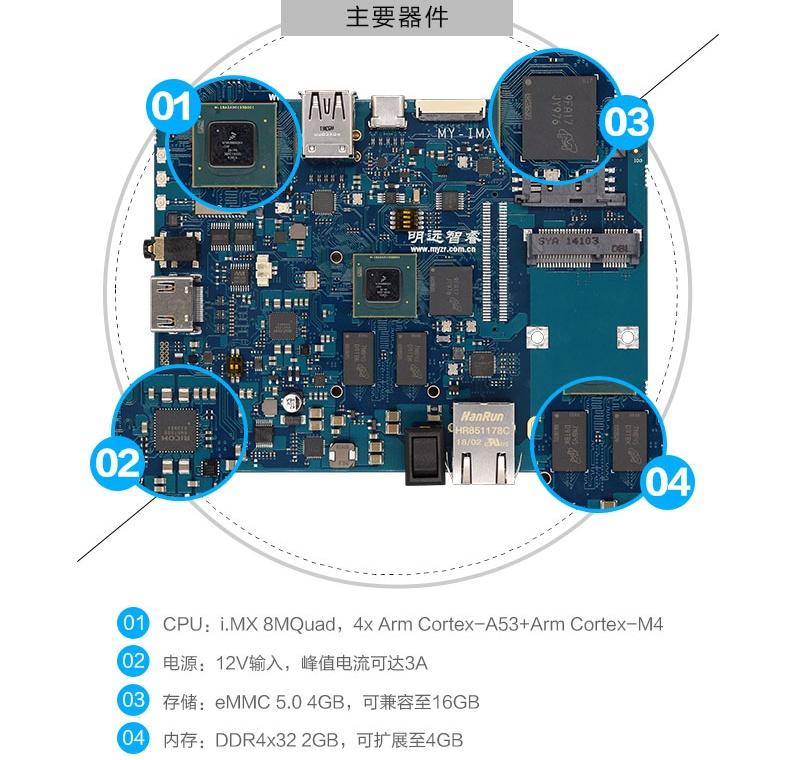 工控板公司|推荐销量好的NPX系列iMX8M