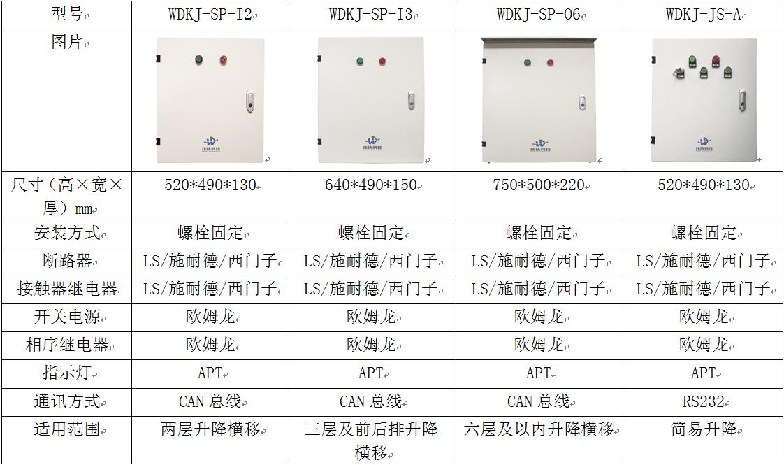 洛阳车库控制系统哪家有-供应郑州价位合理的分布式车库控制系统