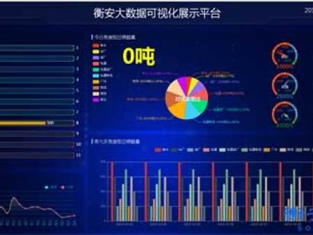 化工行业称重软件_郑州专业的一卡通称重管理系统哪里有
