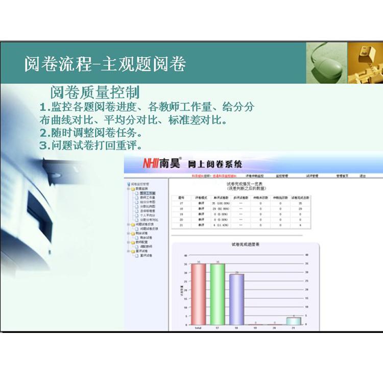 连云港阅卷系统项目,阅卷系统项目,中小学网上阅卷特点