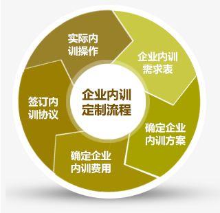 辽宁场地拓展项目|福建高水平的企业拓展培训管理