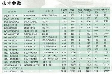 皮带输送机厂家|许昌哪里有卖价格适中的皮带输送机