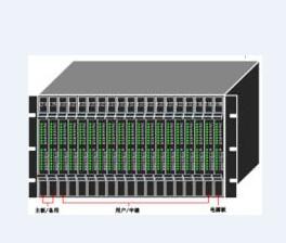 SW-2000型數字程控交換機安裝-大量供應耐用的程控交換機